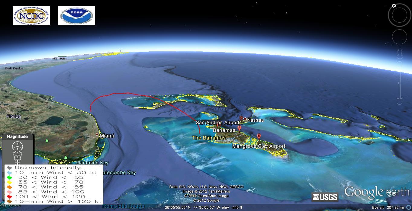 research paper about bermuda triangle