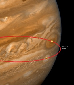Jupiter pia01370-660x758