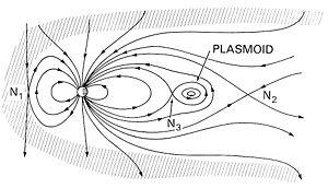 300px-Plasmoid