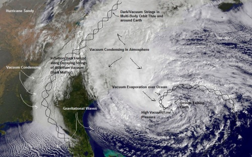 NASA handout image of Hurricane Sandy