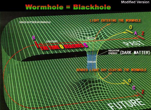 black holes explained for dummies - photo #20