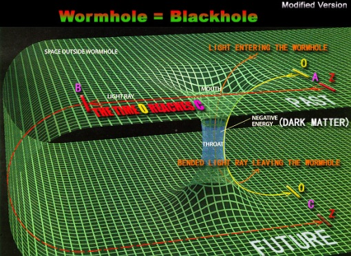 1wormhole
