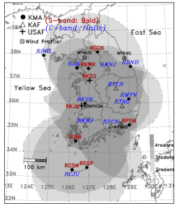 South Korea Radar