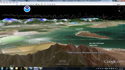 Utah Doppler