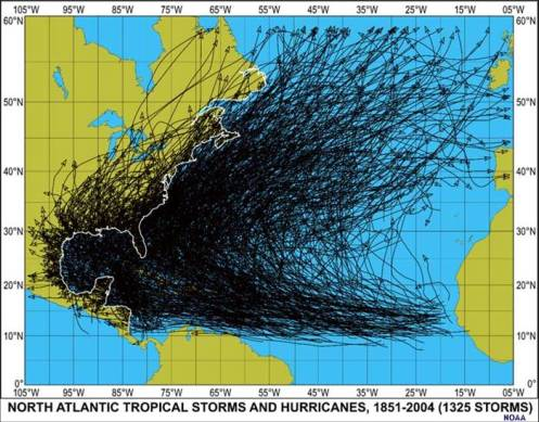 All Hurricanes