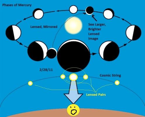 mt-mercury-phases