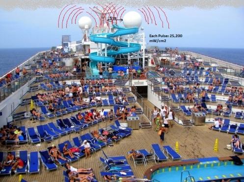 Cruise Radomes