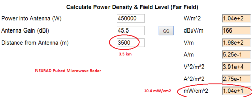 NEXRAD Power Density