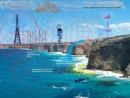 Bkgd-OceanCliff