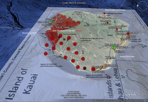 Kauai Radar