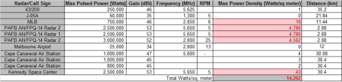 melbourne-radars2