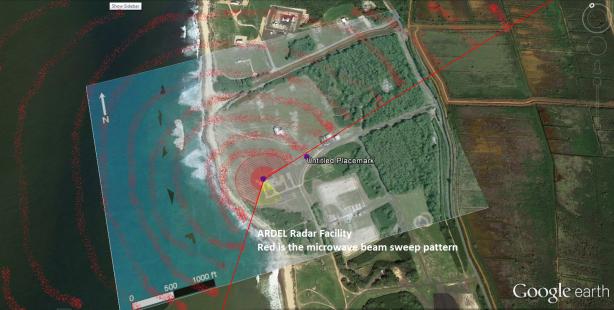 ARDEL radar pattern