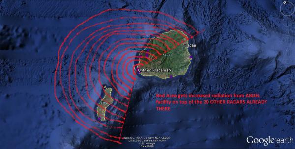 ARDEL radar pattern2