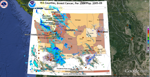 Wa Breast Cancer & Radar Scatter
