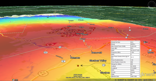 Doppler Radar – Dark Matters a Lot