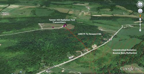 Test Transmitters