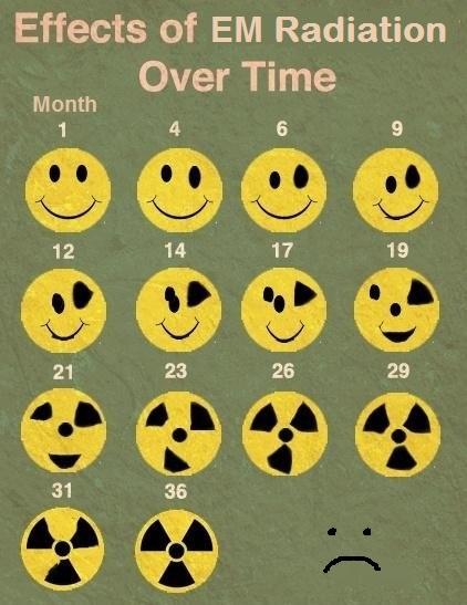 radiation-874629
