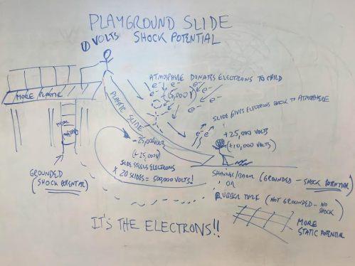 slide board work
