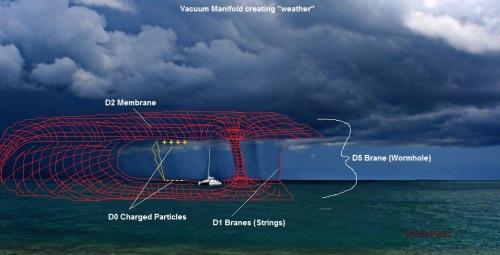 waterspout-sunset-key-1