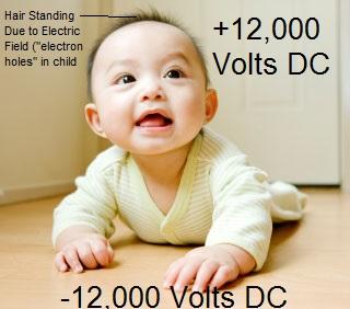 child-vinyl-floor