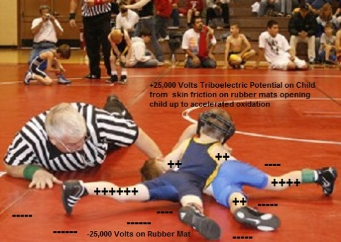 Wrestling-Workouts-For-Youth-Pin-300x214