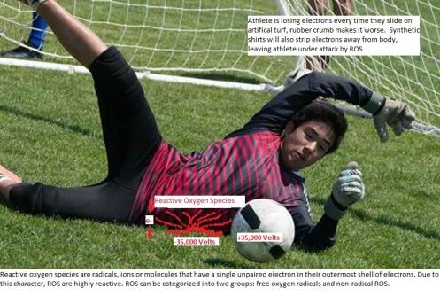 soccer-goalkeeper sarcoma